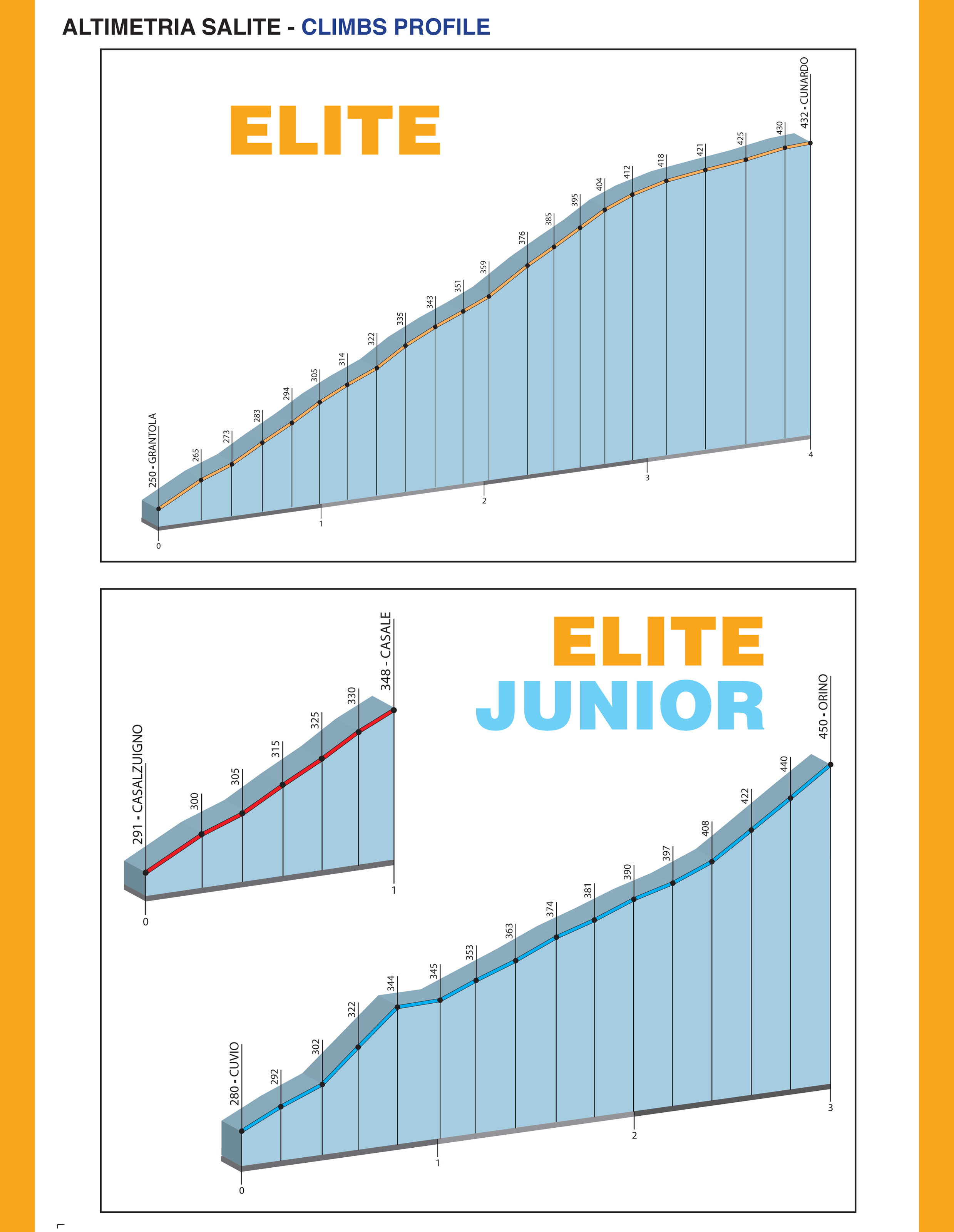 salite-elite